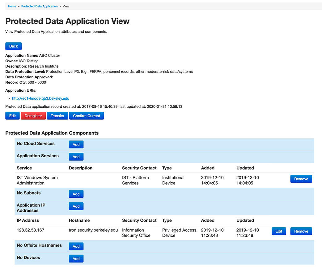 NetReg Protected data View