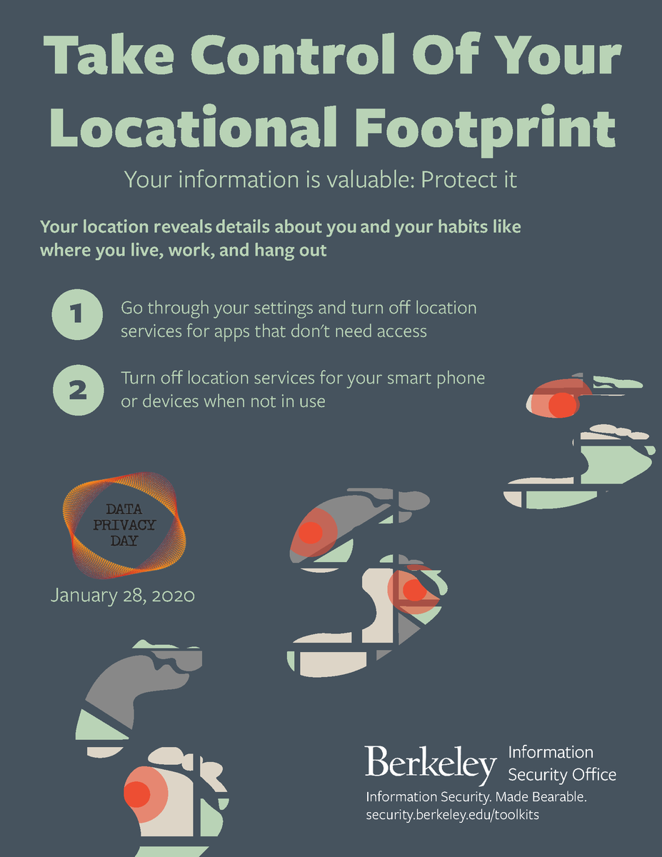Footprint Thumbnail