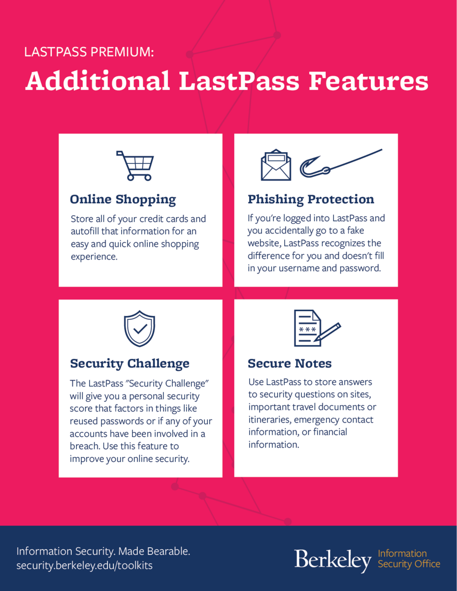 Additional LastPass Features flyer image