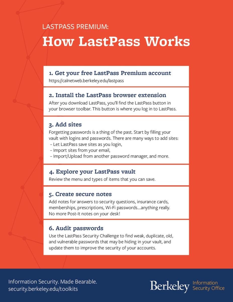 How LastPass Works flyer image