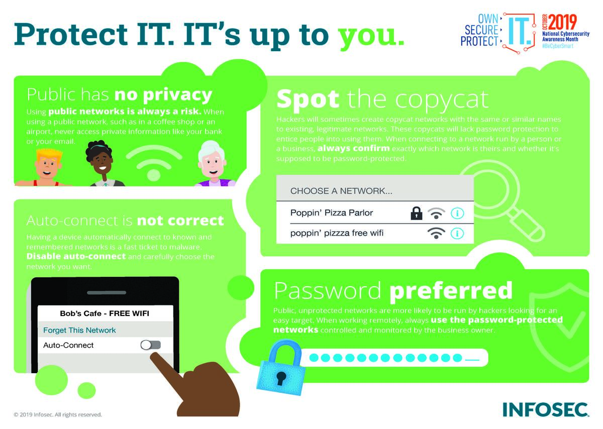 Protect IT Info 3