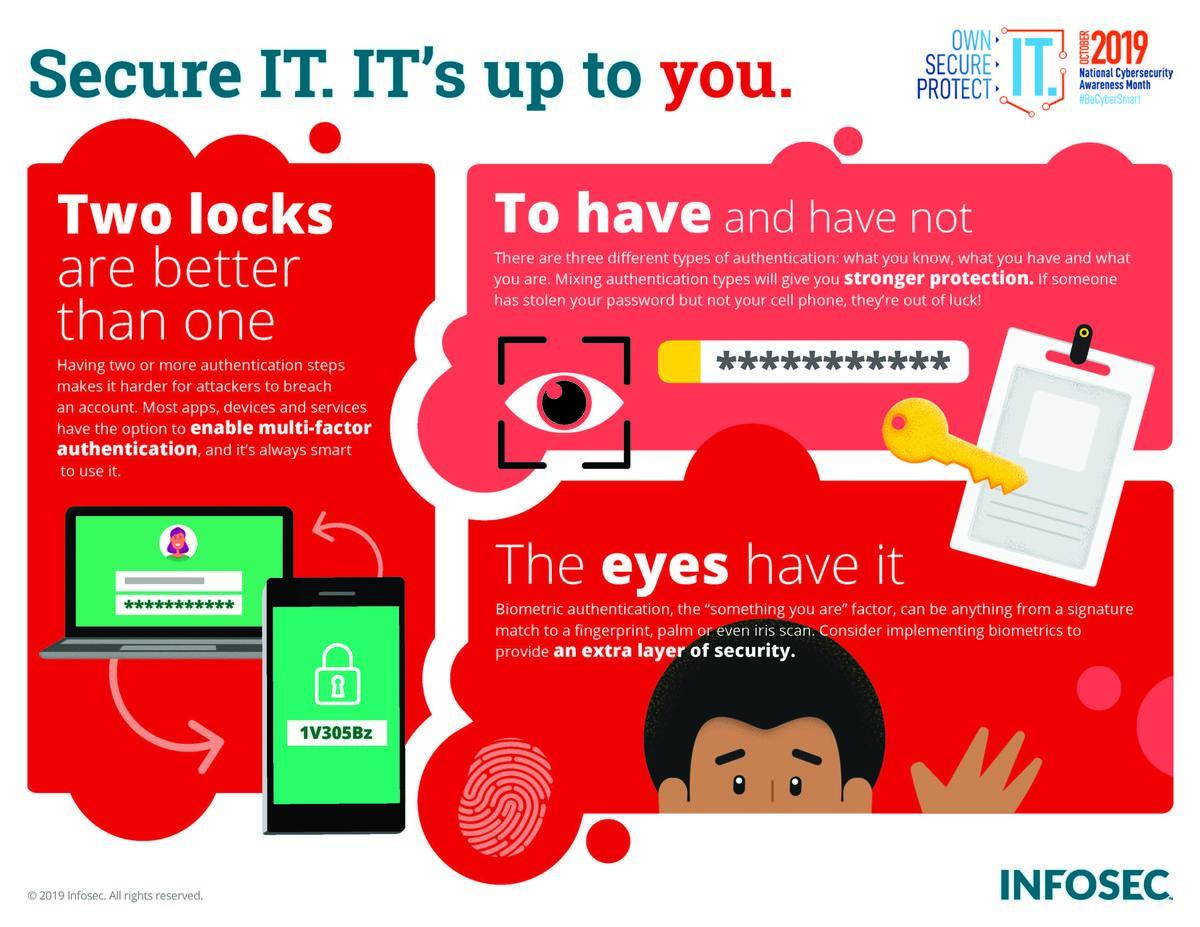 Secure IT Info 5