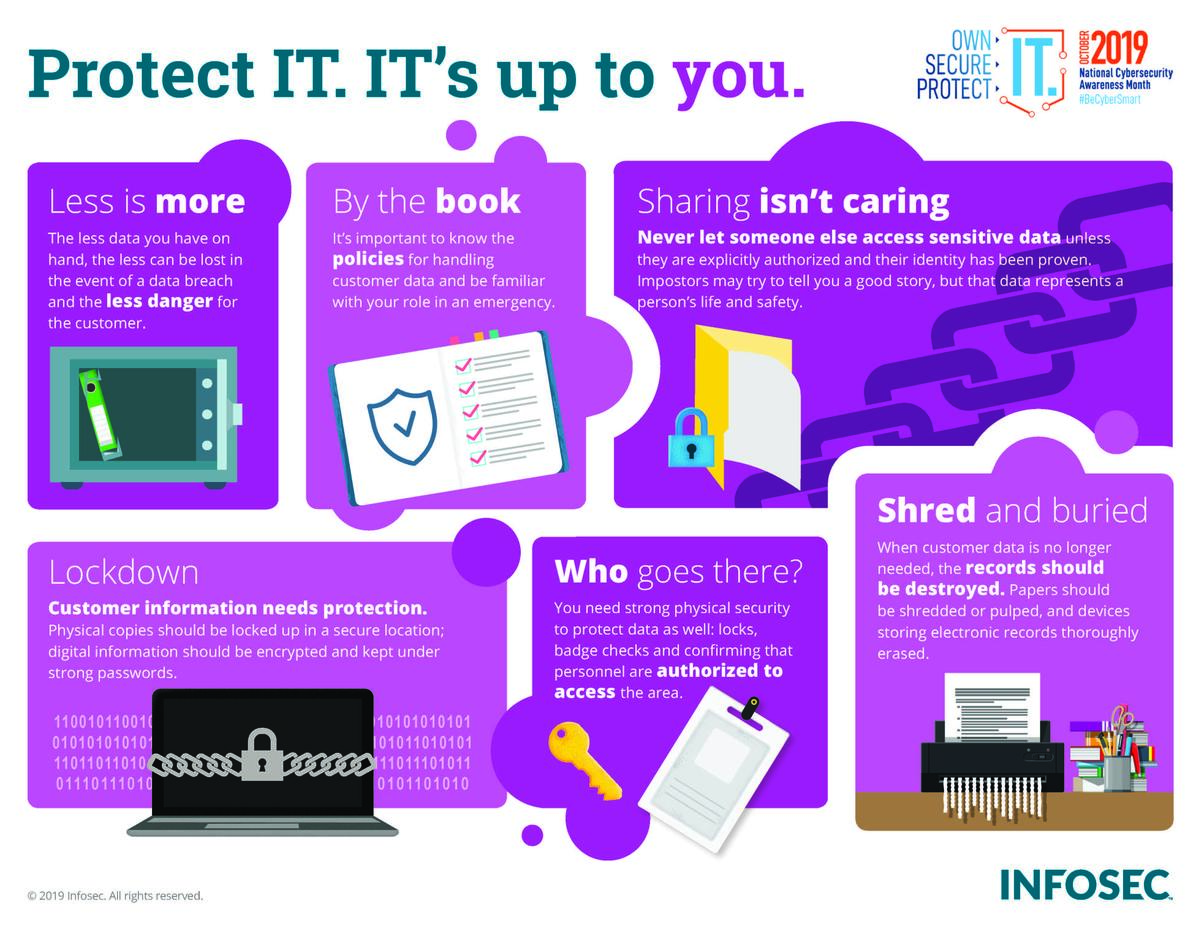 Protect IT Info 2